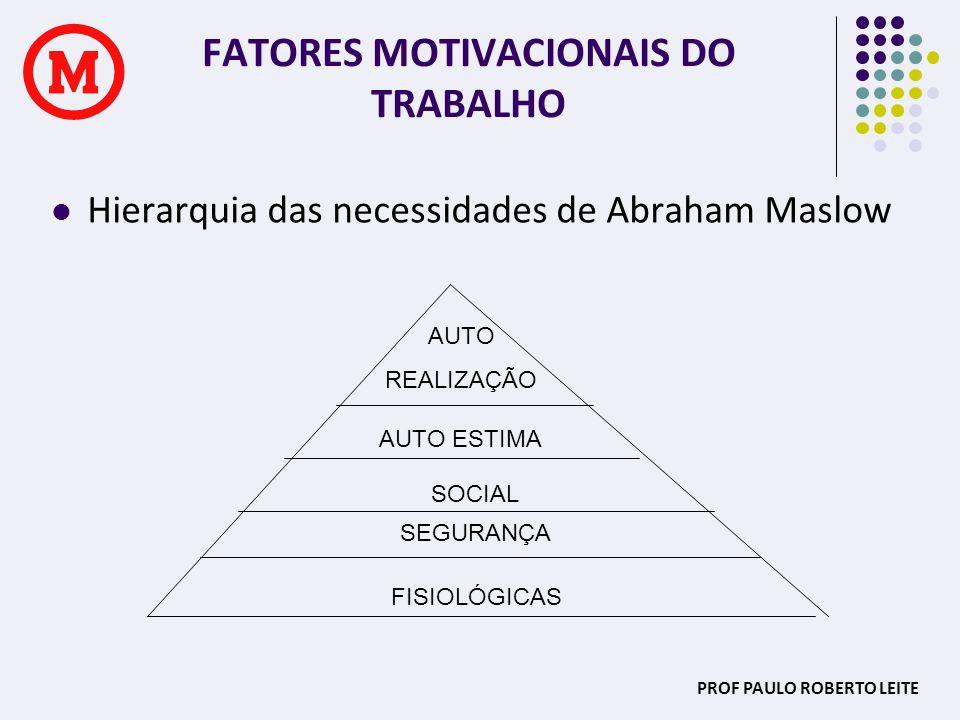 PROF PAULO ROBERTO LEITE FATORES MOTIVACIONAIS DO TRABALHO Hierarquia das necessidades de Abraham Maslow FISIOLÓGICAS SEGURANÇA SOCIAL AUTO ESTIMA AUT