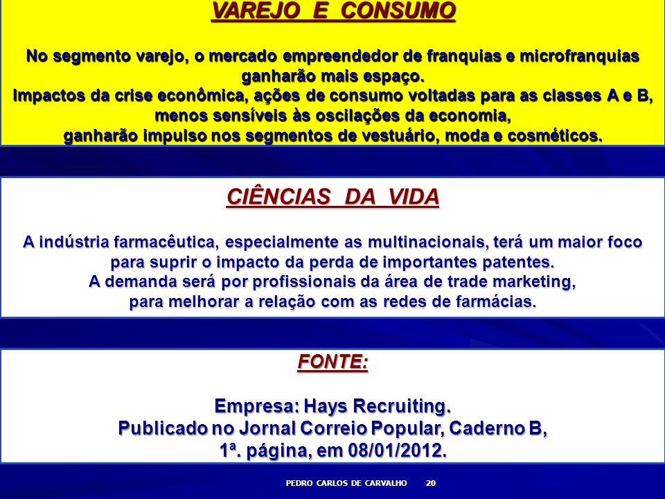 PEDRO CARLOS DE CARVALHO 20 FONTE: Empresa: Hays Recruiting. Publicado no Jornal Correio Popular, Caderno B, 1ª. página, em 08/01/2012. VAREJO E CONSU