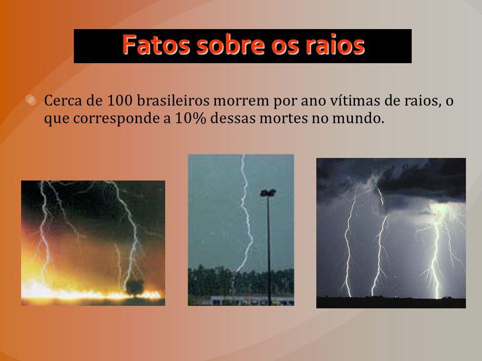 Cerca de 100 brasileiros morrem por ano vítimas de raios, o que corresponde a 10% dessas mortes no mundo.