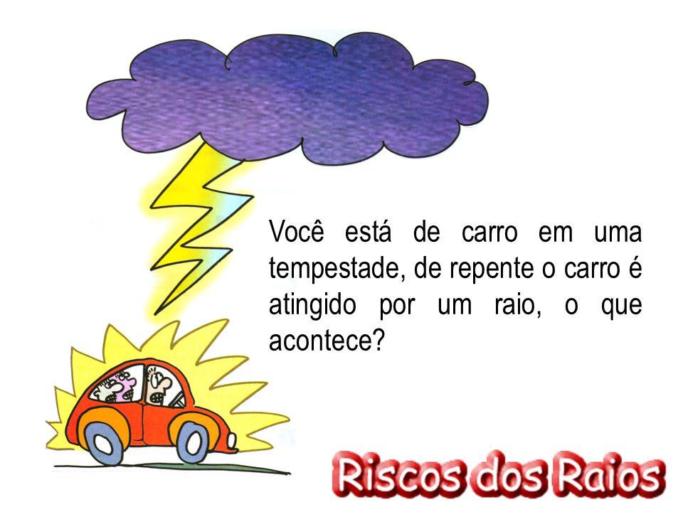 Você está de carro em uma tempestade, de repente o carro é atingido por um raio, o que acontece?