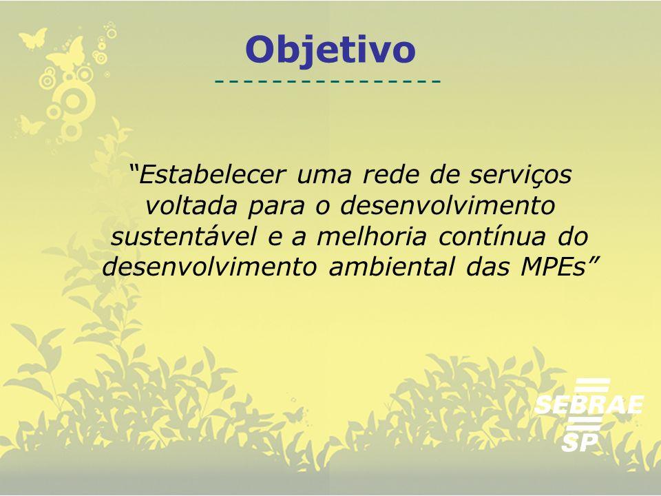 Objetivo Estabelecer uma rede de serviços voltada para o desenvolvimento sustentável e a melhoria contínua do desenvolvimento ambiental das MPEs