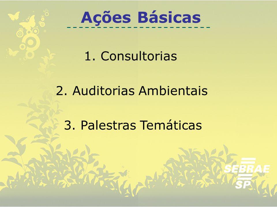 1. Consultorias 3. Palestras Temáticas 2. Auditorias Ambientais Ações Básicas