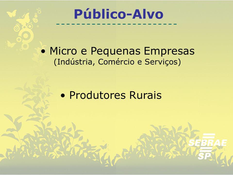 Micro e Pequenas Empresas (Indústria, Comércio e Serviços) Produtores Rurais Público-Alvo