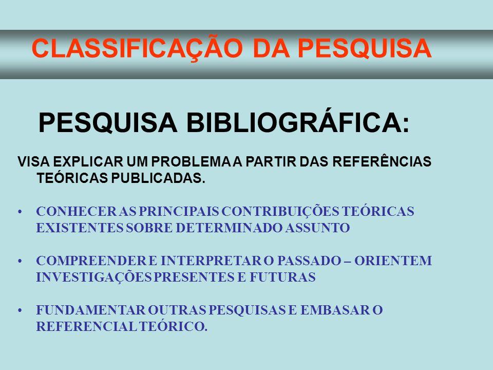 CLASSIFICAÇÃO DA PESQUISA PESQUISA BIBLIOGRÁFICA: VISA EXPLICAR UM PROBLEMA A PARTIR DAS REFERÊNCIAS TEÓRICAS PUBLICADAS. CONHECER AS PRINCIPAIS CONTR