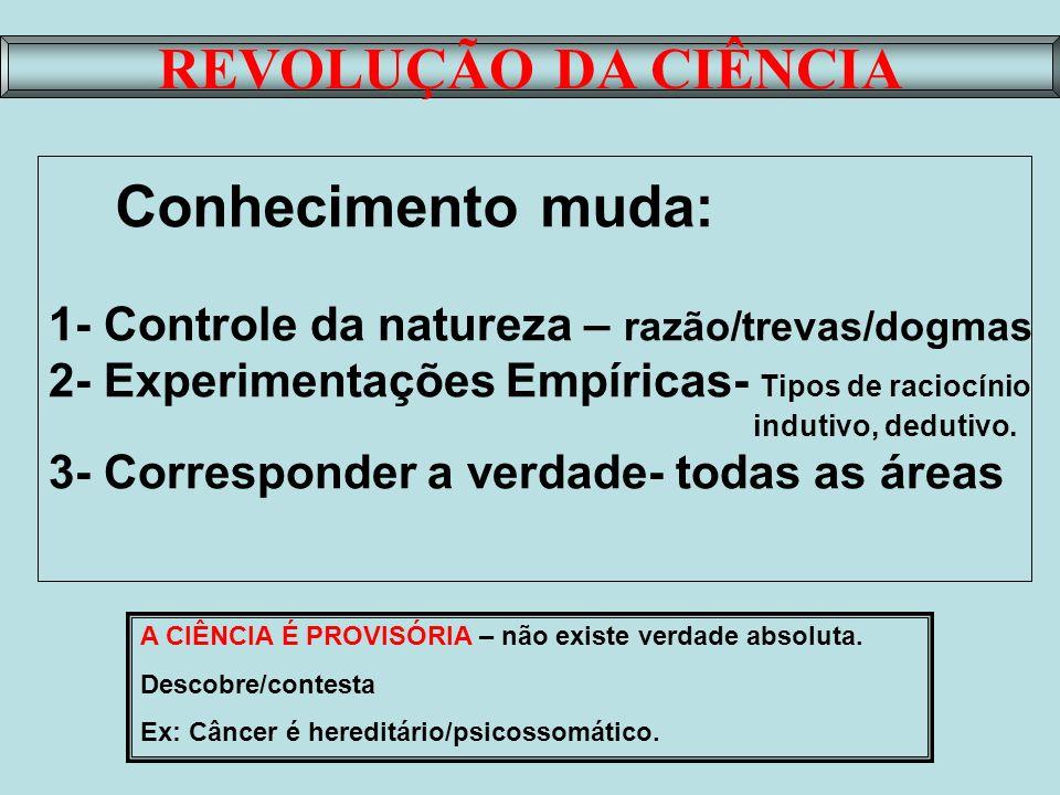 REVOLUÇÃO DA CIÊNCIA 1- Controle da natureza – razão/trevas/dogmas 2- Experimentações Empíricas- Tipos de raciocínio indutivo, dedutivo. 3- Correspond
