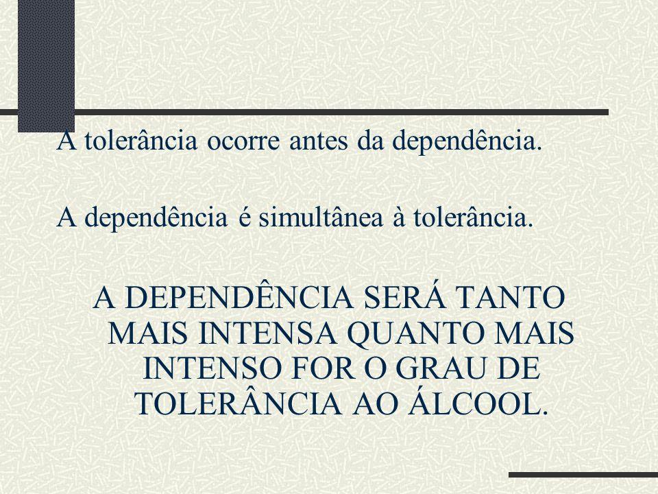 A tolerância ocorre antes da dependência. A dependência é simultânea à tolerância. A DEPENDÊNCIA SERÁ TANTO MAIS INTENSA QUANTO MAIS INTENSO FOR O GRA