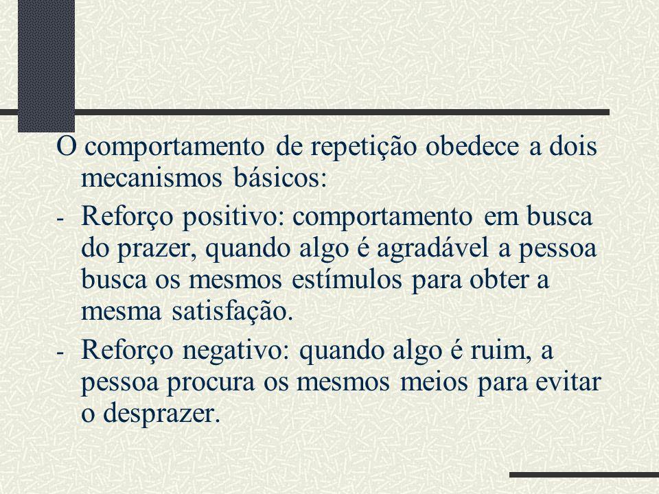 O comportamento de repetição obedece a dois mecanismos básicos: - Reforço positivo: comportamento em busca do prazer, quando algo é agradável a pessoa
