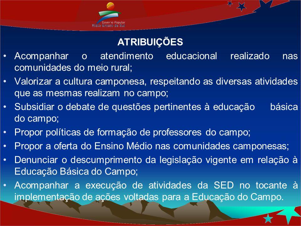 ATRIBUIÇÕES Acompanhar o atendimento educacional realizado nas comunidades do meio rural; Valorizar a cultura camponesa, respeitando as diversas ativi