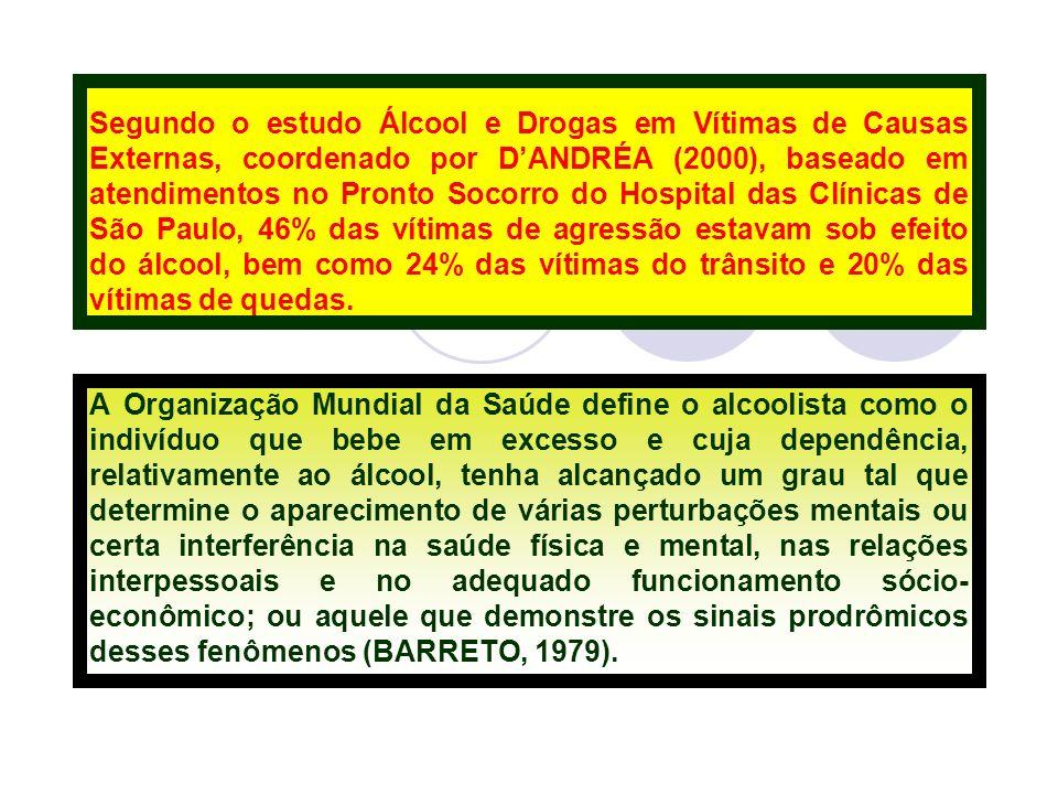 Segundo o estudo Álcool e Drogas em Vítimas de Causas Externas, coordenado por DANDRÉA (2000), baseado em atendimentos no Pronto Socorro do Hospital d
