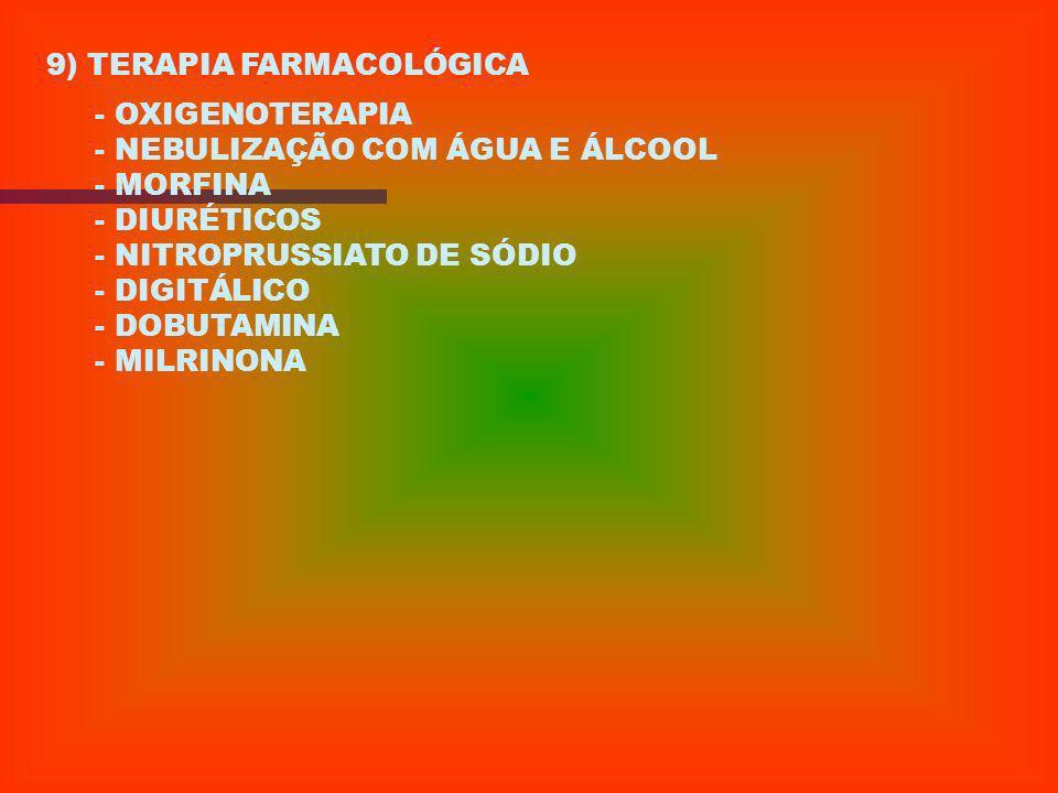 7) MANIFESTAÇÕES CLÍNICAS - PULMÕES AUMENTADOS DE TAMANHO - INQUIETAÇÃO E ANSIEDADE - MÃOS FRIAS E ÚMIDAS - CIRCULAÇÃO UNGUEAL CIANÓTICA - PELE ACINZE