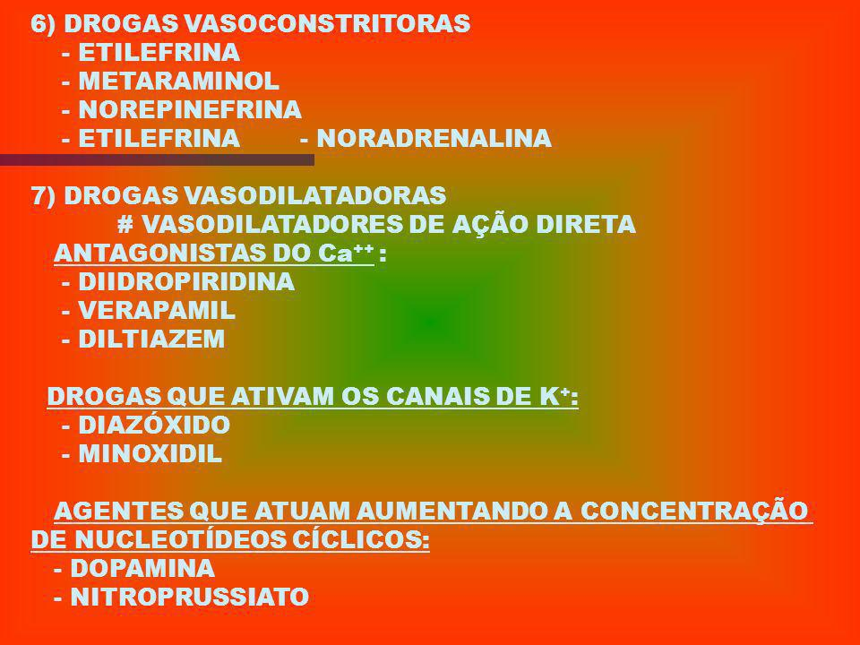 DROGAS VASOATIVAS 1) CONTROLE DO TÔNUS DO MÚSCULO LISO VASCULAR 2) MECANISMO DE CONTRAÇÃO * TRAN 3) MECANISMO DE RELAXAMENTO* TRAN 4 ) UTILIZAÇÃO DOS