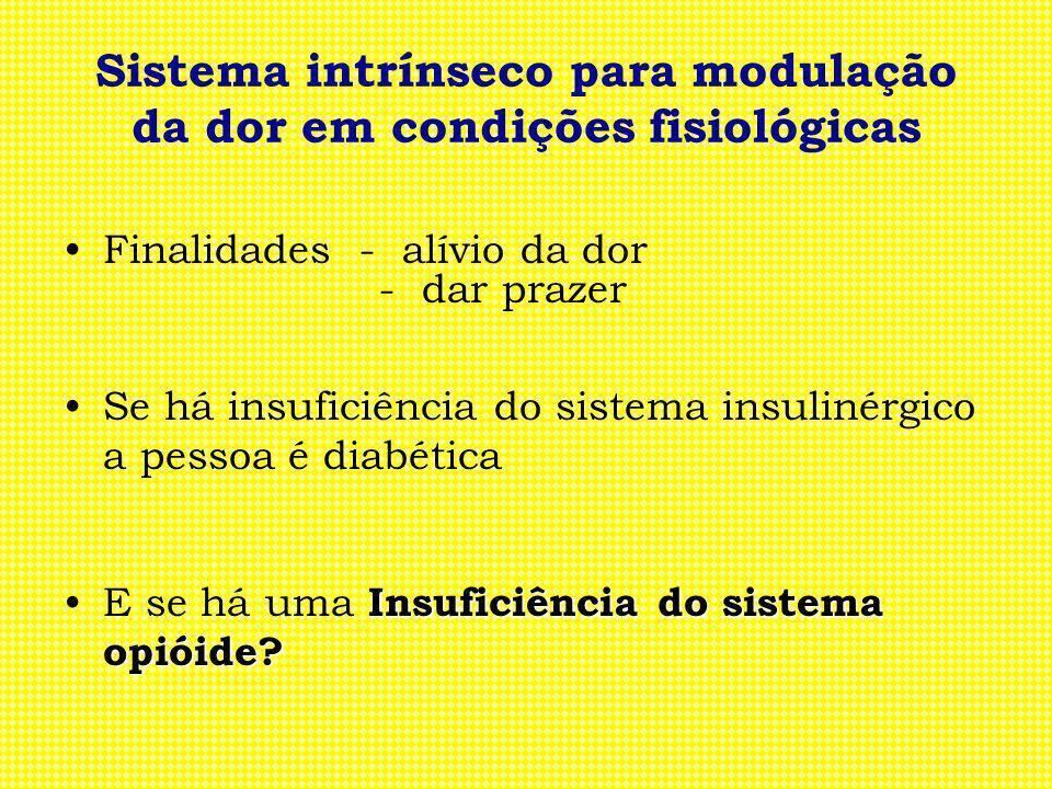 Sistema intrínseco para modulação da dor em condições fisiológicas Finalidades - alívio da dor - dar prazer Se há insuficiência do sistema insulinérgi