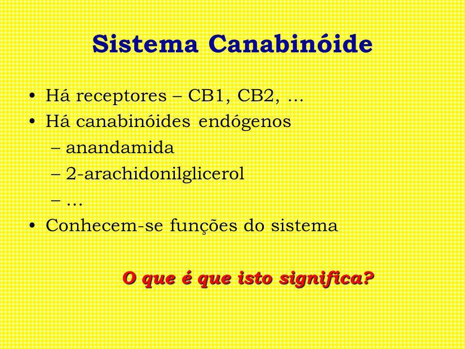 Sistema Canabinóide Há receptores – CB1, CB2,... Há canabinóides endógenos –anandamida –2-arachidonilglicerol –… Conhecem-se funções do sistema O que