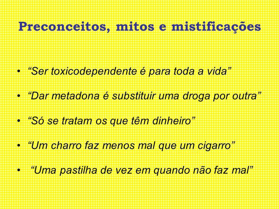 Preconceitos, mitos e mistificações Ser toxicodependente é para toda a vida Dar metadona é substituir uma droga por outra Só se tratam os que têm dinh