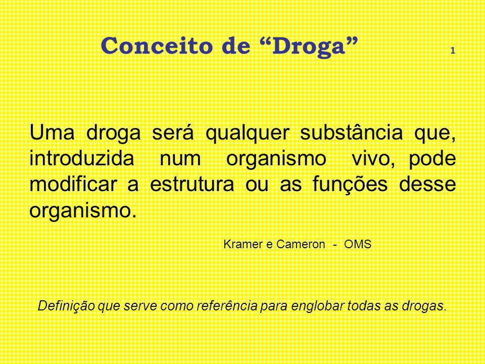 Conceito de Droga 1 Uma droga será qualquer substância que, introduzida num organismo vivo, pode modificar a estrutura ou as funções desse organismo.