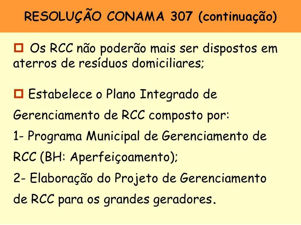p Os RCC não poderão mais ser dispostos em aterros de resíduos domiciliares; p Estabelece o Plano Integrado de Gerenciamento de RCC composto por: 1- P