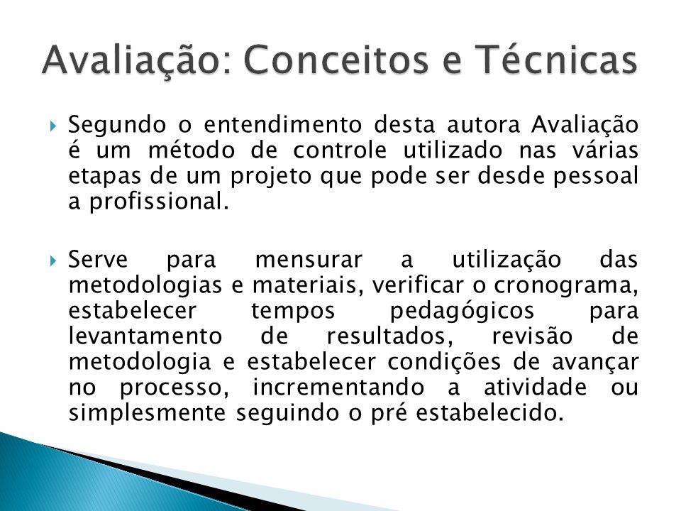 Segundo o entendimento desta autora Avaliação é um método de controle utilizado nas várias etapas de um projeto que pode ser desde pessoal a profissio