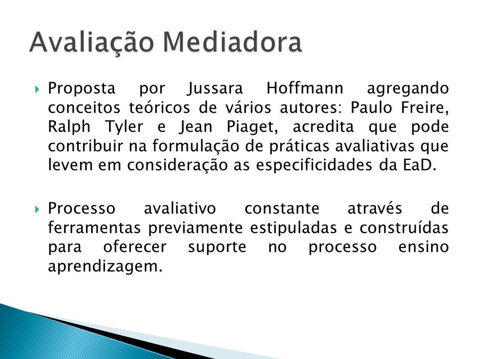 Proposta por Jussara Hoffmann agregando conceitos teóricos de vários autores: Paulo Freire, Ralph Tyler e Jean Piaget, acredita que pode contribuir na