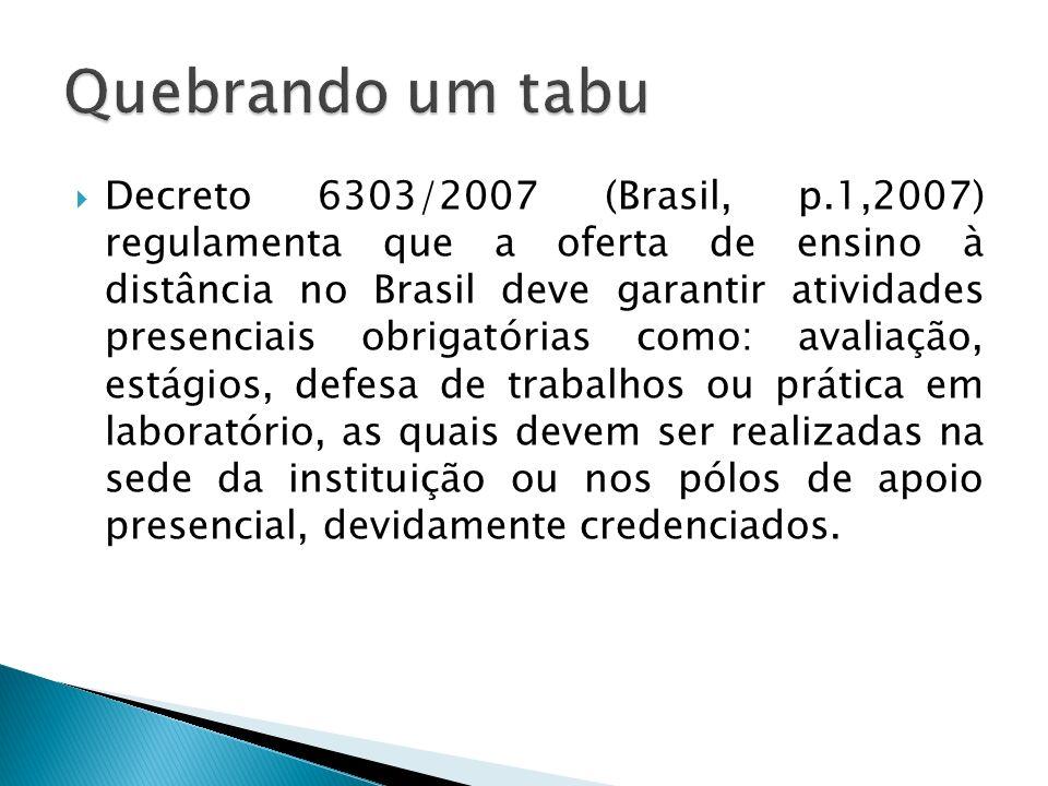 Decreto 6303/2007 (Brasil, p.1,2007) regulamenta que a oferta de ensino à distância no Brasil deve garantir atividades presenciais obrigatórias como: