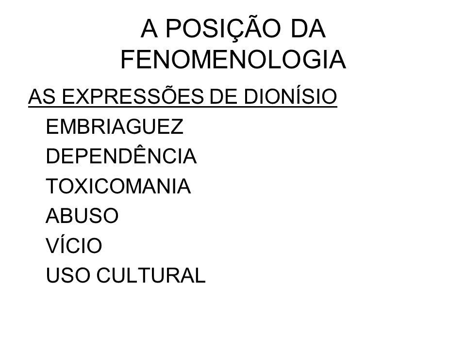 A POSIÇÃO DA FENOMENOLOGIA AS EXPRESSÕES DE DIONÍSIO EMBRIAGUEZ DEPENDÊNCIA TOXICOMANIA ABUSO VÍCIO USO CULTURAL