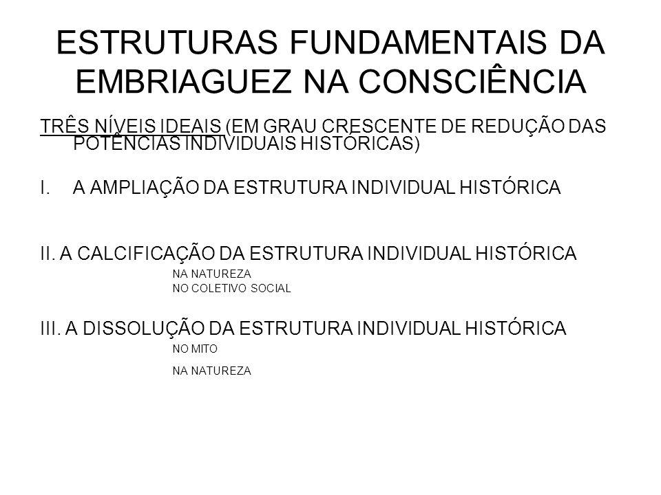 ESTRUTURAS FUNDAMENTAIS DA EMBRIAGUEZ NA CONSCIÊNCIA TRÊS NÍVEIS IDEAIS (EM GRAU CRESCENTE DE REDUÇÃO DAS POTÊNCIAS INDIVIDUAIS HISTÓRICAS) I.A AMPLIA