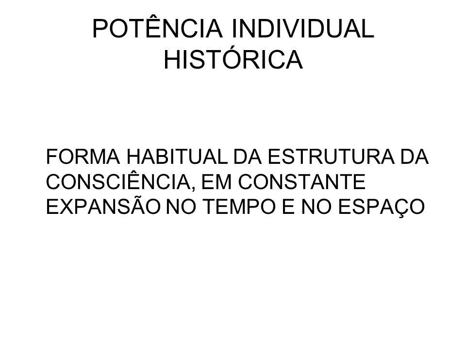 POTÊNCIA INDIVIDUAL HISTÓRICA FORMA HABITUAL DA ESTRUTURA DA CONSCIÊNCIA, EM CONSTANTE EXPANSÃO NO TEMPO E NO ESPAÇO