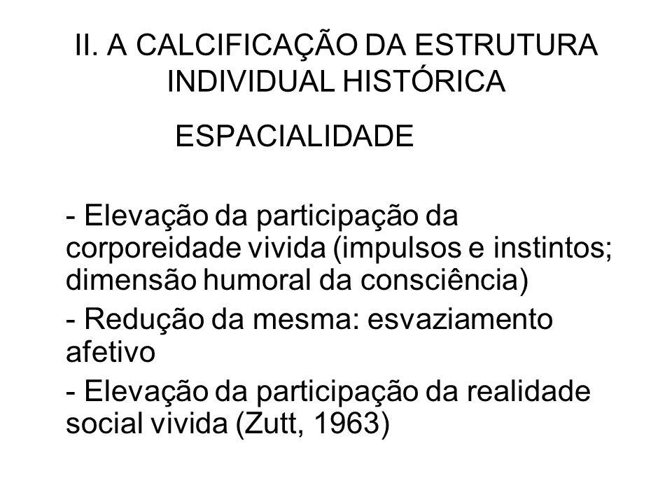 II. A CALCIFICAÇÃO DA ESTRUTURA INDIVIDUAL HISTÓRICA ESPACIALIDADE - Elevação da participação da corporeidade vivida (impulsos e instintos; dimensão h