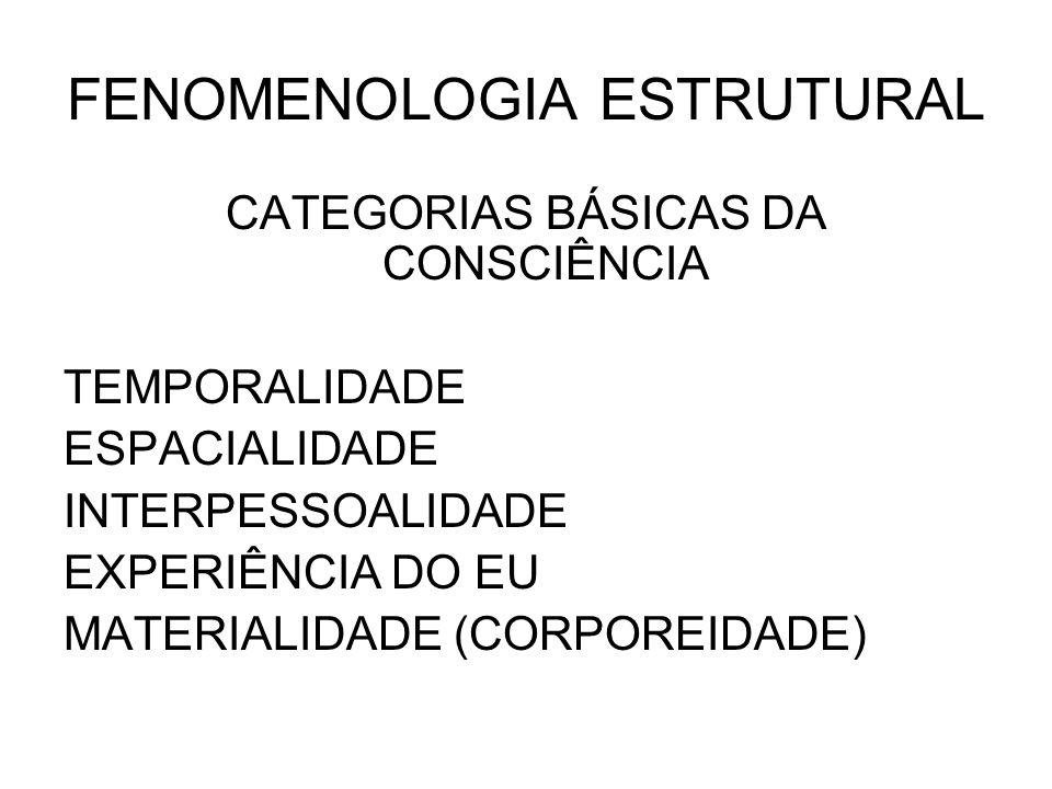 FENOMENOLOGIA ESTRUTURAL CATEGORIAS BÁSICAS DA CONSCIÊNCIA TEMPORALIDADE ESPACIALIDADE INTERPESSOALIDADE EXPERIÊNCIA DO EU MATERIALIDADE (CORPOREIDADE