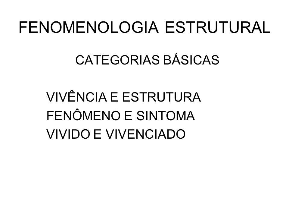 FENOMENOLOGIA ESTRUTURAL E PSICOPATOLOGIA OS TRANSTORNOS FUNDAMENTAIS I.