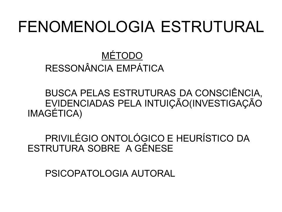 FENOMENOLOGIA ESTRUTURAL MÉTODO RESSONÂNCIA EMPÁTICA BUSCA PELAS ESTRUTURAS DA CONSCIÊNCIA, EVIDENCIADAS PELA INTUIÇÃO(INVESTIGAÇÃO IMAGÉTICA) PRIVILÉ