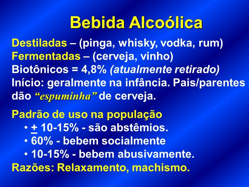 % De uso na vida 74,1 29,5 19,9 13,4 3,9 6,4 1,8 0 10 20 30 40 50 60 70 80 ALCTABINALMEDANFMACCOC