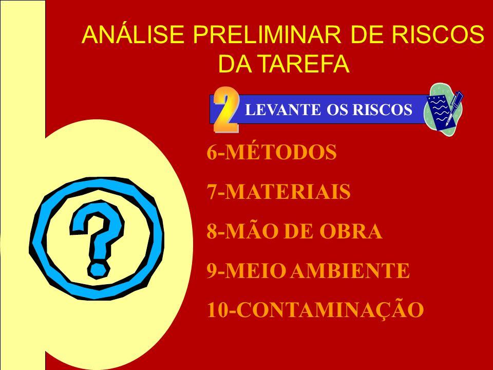 ANÁLISE PRELIMINAR DE RISCOS DA TAREFA LEVANTE OS RISCOS 6-MÉTODOS 7-MATERIAIS 8-MÃO DE OBRA 9-MEIO AMBIENTE 10-CONTAMINAÇÃO