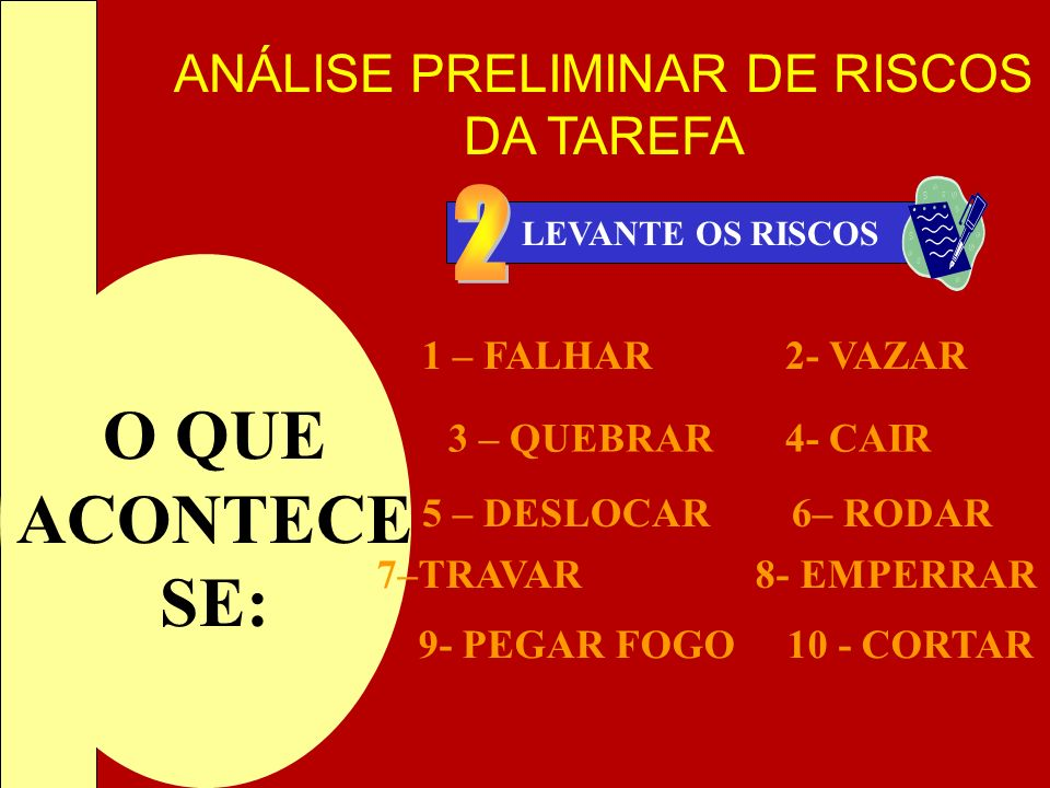 ANÁLISE PRELIMINAR DE RISCOS DA TAREFA LEVANTE OS RISCOS O QUE ACONTECE SE: 5 – DESLOCAR 6– RODAR 7–TRAVAR 8- EMPERRAR 1 – FALHAR 2- VAZAR 3 – QUEBRAR
