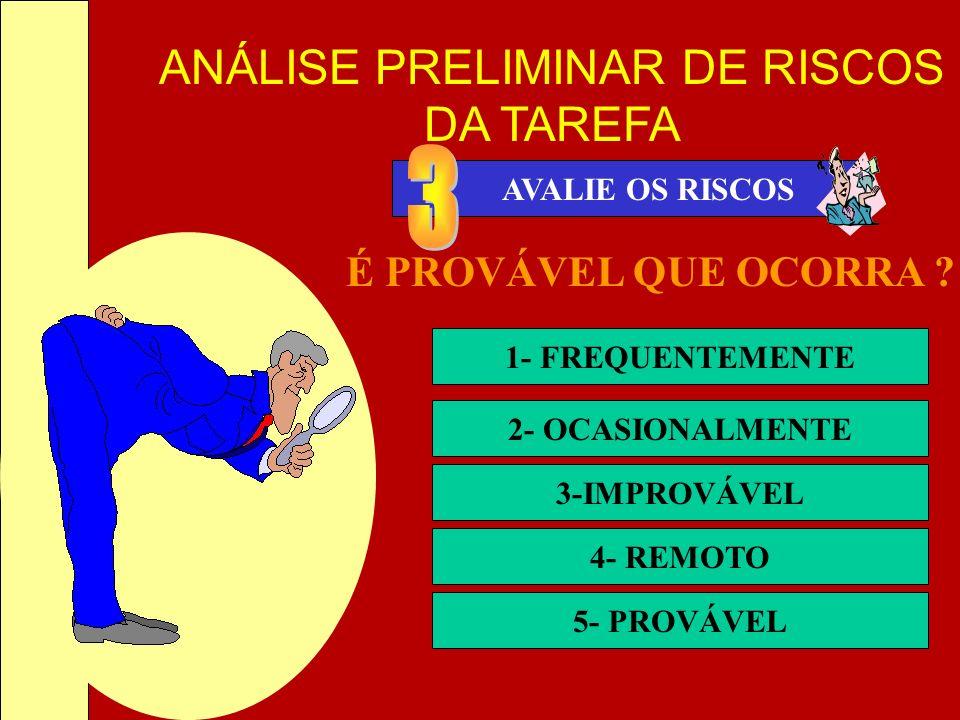ANÁLISE PRELIMINAR DE RISCOS DA TAREFA AVALIE OS RISCOS É PROVÁVEL QUE OCORRA ? 1- FREQUENTEMENTE 2- OCASIONALMENTE 3-IMPROVÁVEL 4- REMOTO 5- PROVÁVEL
