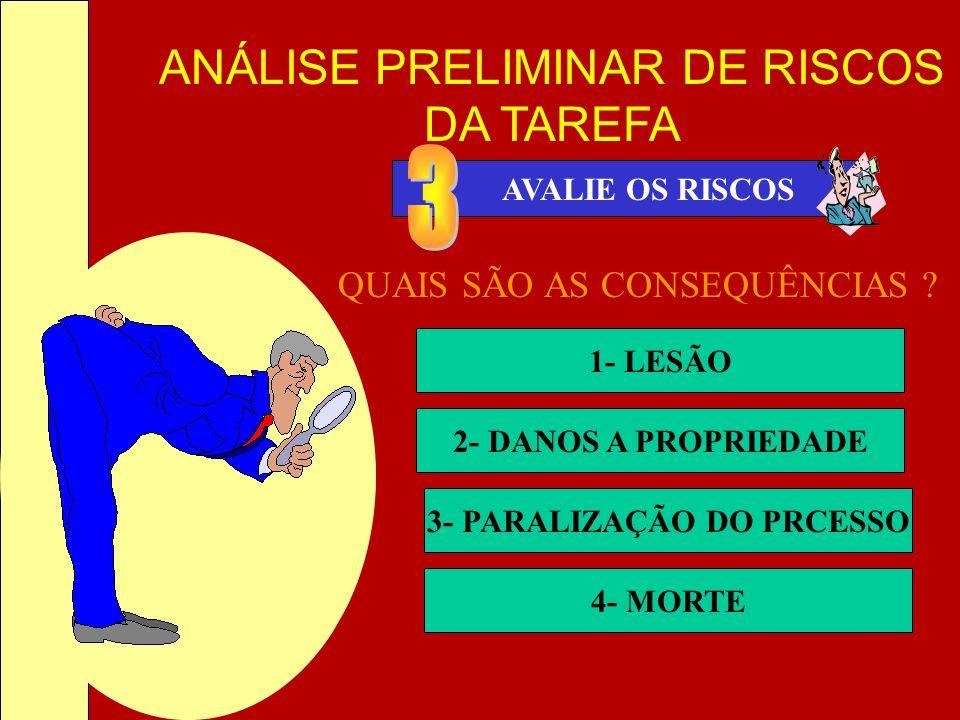 ANÁLISE PRELIMINAR DE RISCOS DA TAREFA AVALIE OS RISCOS QUAIS SÃO AS CONSEQUÊNCIAS ? 1- LESÃO 2- DANOS A PROPRIEDADE 3- PARALIZAÇÃO DO PRCESSO 4- MORT