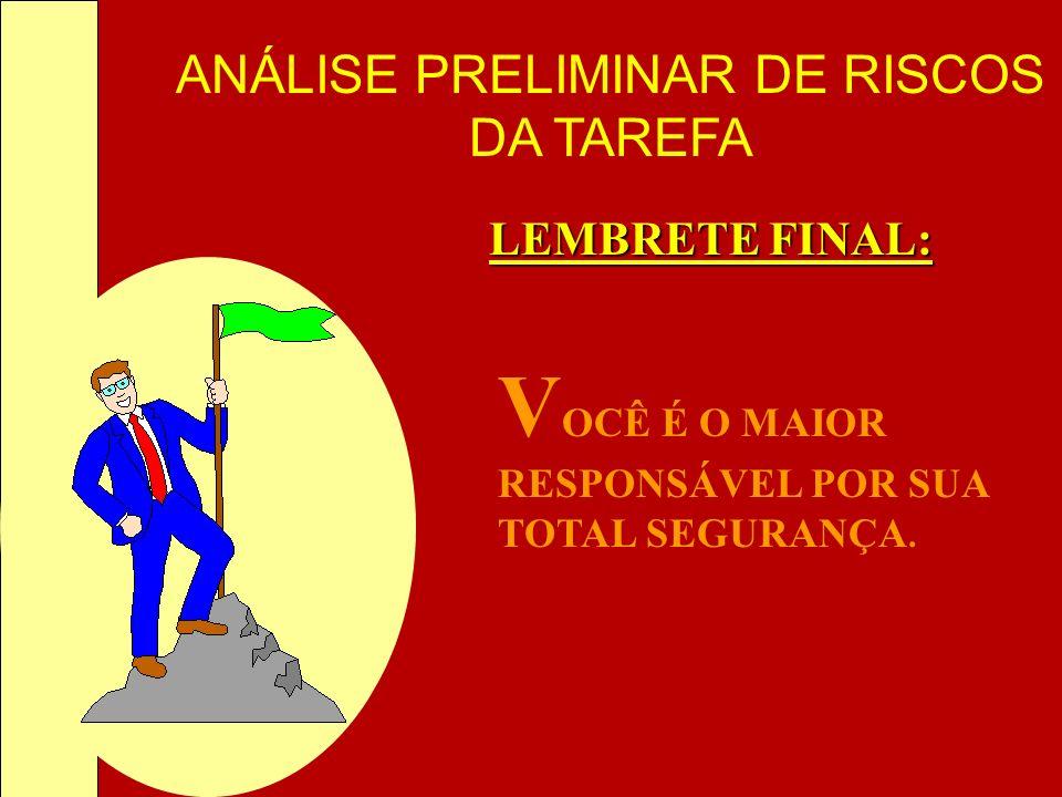 ANÁLISE PRELIMINAR DE RISCOS DA TAREFA LEMBRETE FINAL: V OCÊ É O MAIOR RESPONSÁVEL POR SUA TOTAL SEGURANÇA.