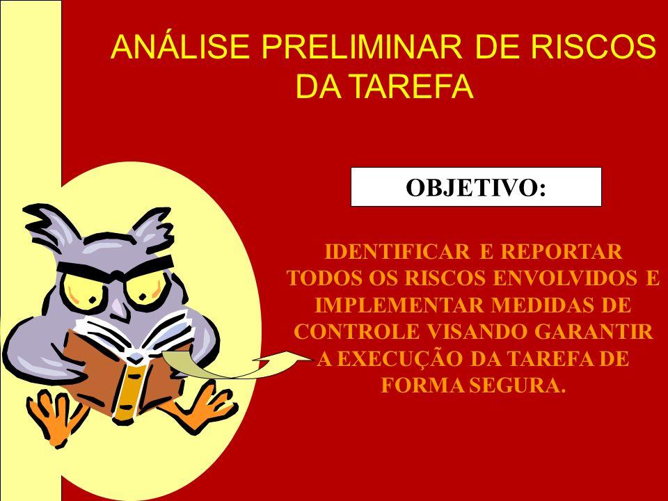 ANÁLISE PRELIMINAR DE RISCOS DA TAREFA OBJETIVO: IDENTIFICAR E REPORTAR TODOS OS RISCOS ENVOLVIDOS E IMPLEMENTAR MEDIDAS DE CONTROLE VISANDO GARANTIR