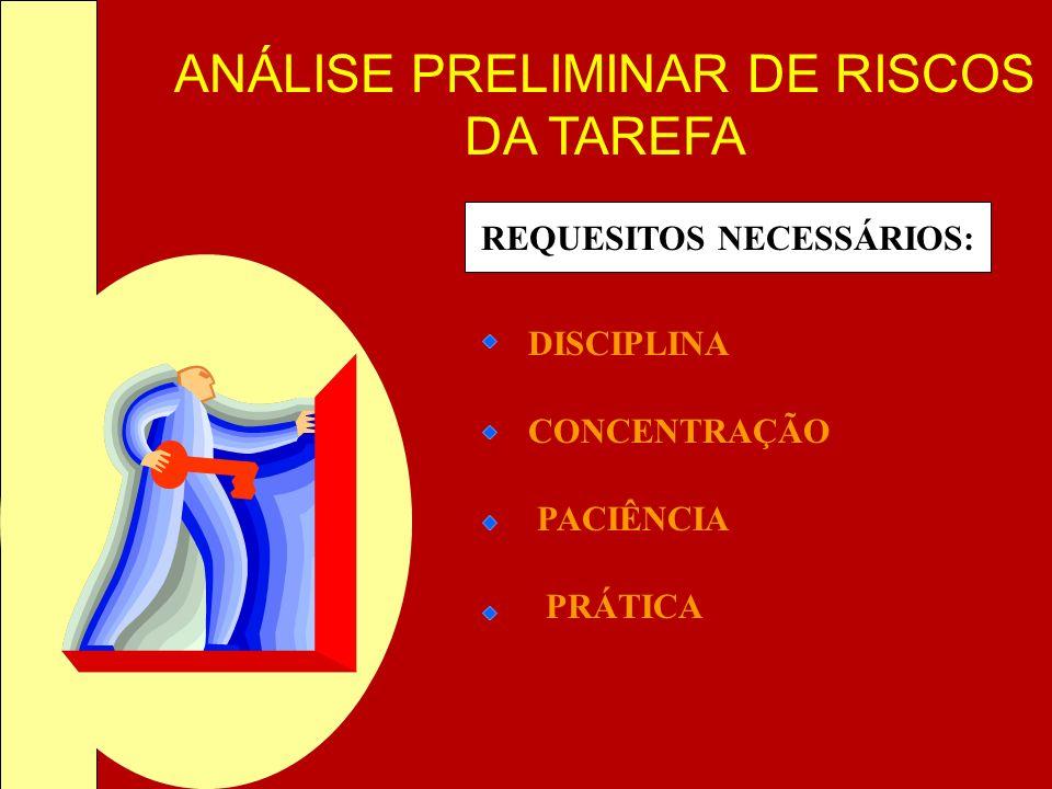 ANÁLISE PRELIMINAR DE RISCOS DA TAREFA REQUESITOS NECESSÁRIOS: DISCIPLINA CONCENTRAÇÃO PACIÊNCIA PRÁTICA