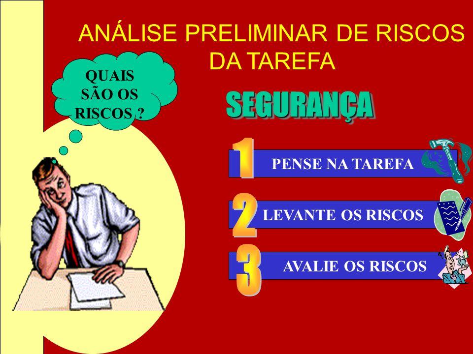 ANÁLISE PRELIMINAR DE RISCOS DA TAREFA SEGURANÇASEGURANÇA PENSE NA TAREFALEVANTE OS RISCOS AVALIE OS RISCOS QUAIS SÃO OS RISCOS ?