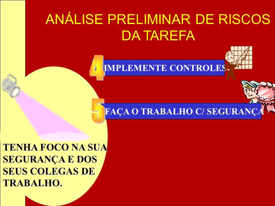 ANÁLISE PRELIMINAR DE RISCOS DA TAREFA IMPLEMENTE CONTROLES FAÇA O TRABALHO C/ SEGURANÇA TENHA FOCO NA SUA SEGURANÇA E DOS SEUS COLEGAS DE TRABALHO.