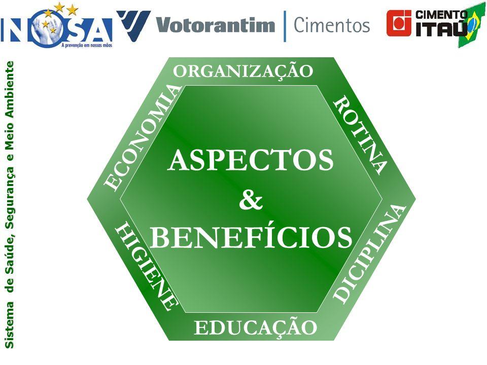 Sistema de Saúde, Segurança e Meio Ambiente COLETA SELETIVA MAIS QUE UM PROGRAMA, UMA ROTINA A SER HABITUADA.