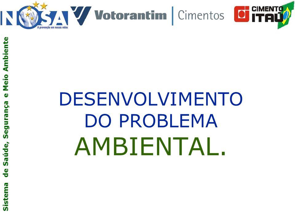 Sistema de Saúde, Segurança e Meio Ambiente DESENVOLVIMENTO DO PROBLEMA AMBIENTAL.