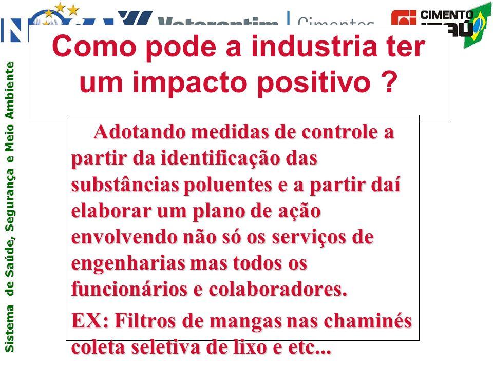 Sistema de Saúde, Segurança e Meio Ambiente Quais são os problemas da poluição no Brasil? u VOLUME = Grande quantidade de material desperdiçado. u TRA