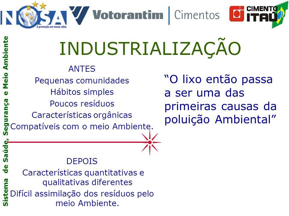 Sistema de Saúde, Segurança e Meio Ambiente Responsabilidades das empresas.