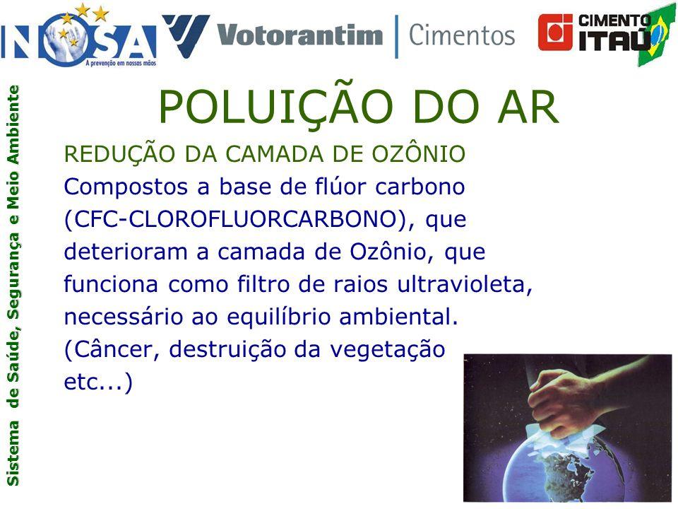 Sistema de Saúde, Segurança e Meio Ambiente POLUIÇÃO DO AR REDUÇÃO DA CAMADA DE OZÔNIO Compostos a base de flúor carbono (CFC-CLOROFLUORCARBONO), que deterioram a camada de Ozônio, que funciona como filtro de raios ultravioleta, necessário ao equilíbrio ambiental.