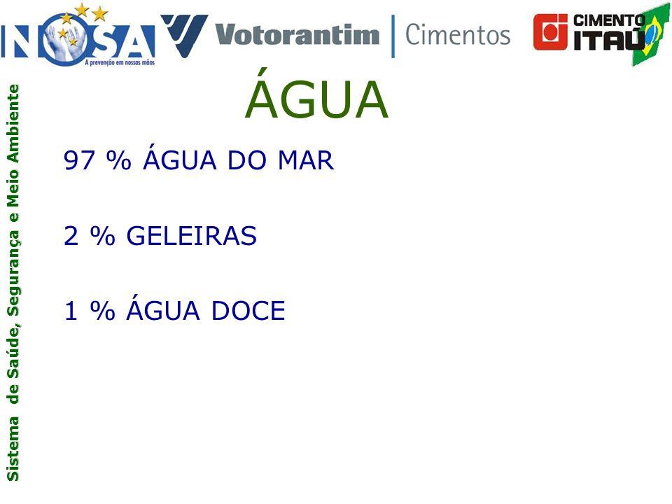 Sistema de Saúde, Segurança e Meio Ambiente ÁGUA 97 % ÁGUA DO MAR 2 % GELEIRAS 1 % ÁGUA DOCE