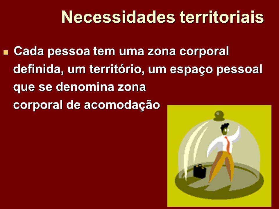 Necessidades territoriais Cada pessoa tem uma zona corporal Cada pessoa tem uma zona corporal definida, um território, um espaço pessoal definida, um