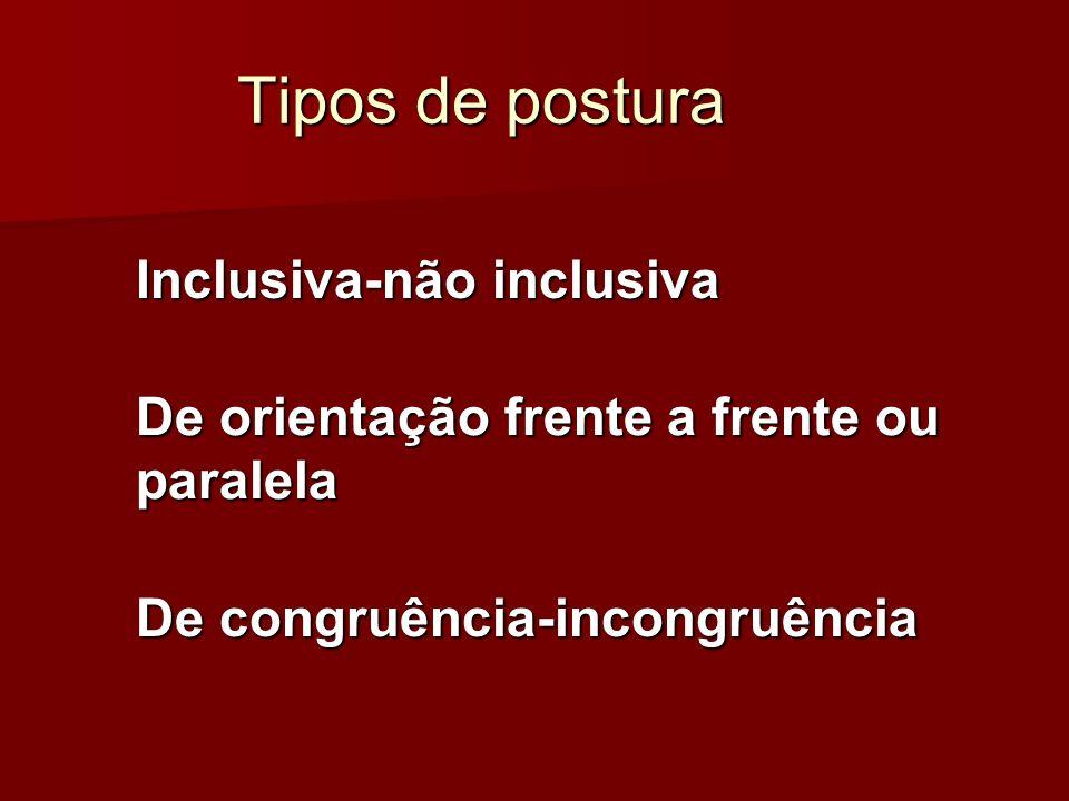 Tipos de postura Inclusiva-não inclusiva De orientação frente a frente ou paralela De congruência-incongruência