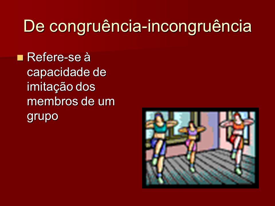 De congruência-incongruência Refere-se à capacidade de imitação dos membros de um grupo Refere-se à capacidade de imitação dos membros de um grupo