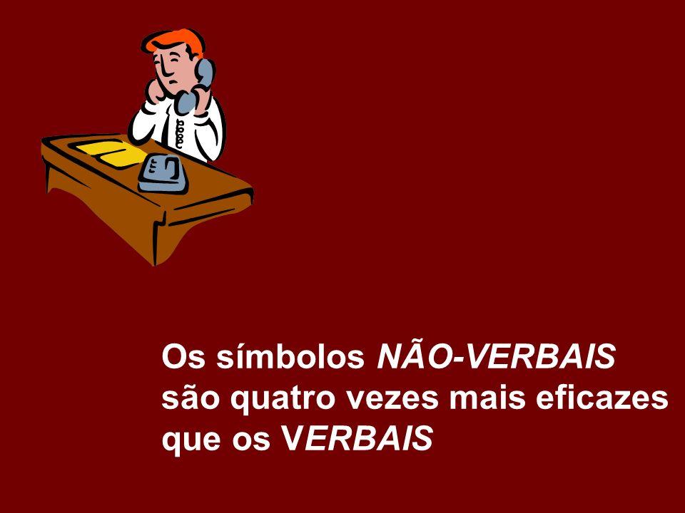Os símbolos NÃO-VERBAIS são quatro vezes mais eficazes que os VERBAIS